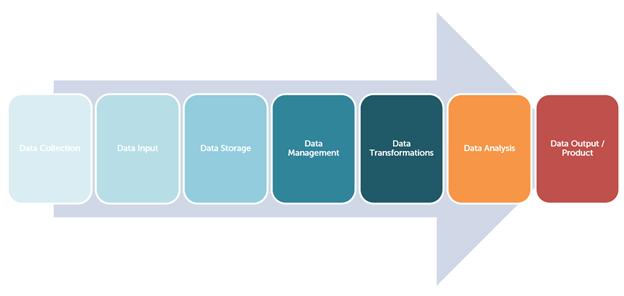 Big data simon1