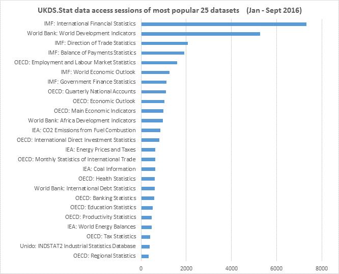 int data1