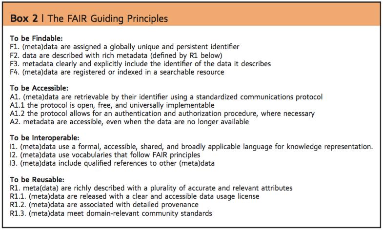 FAIR guiding principles