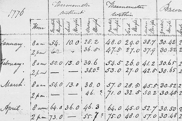 handwritten data in table