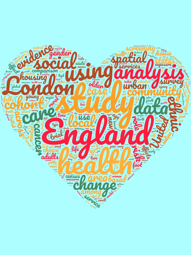 Word cloud: research using aggregate Census data downloaded from the UK Data Service